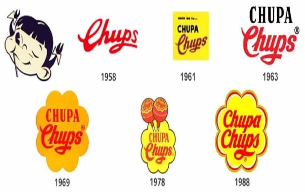 Imagen del logo che chupa chup a lo largo de los años