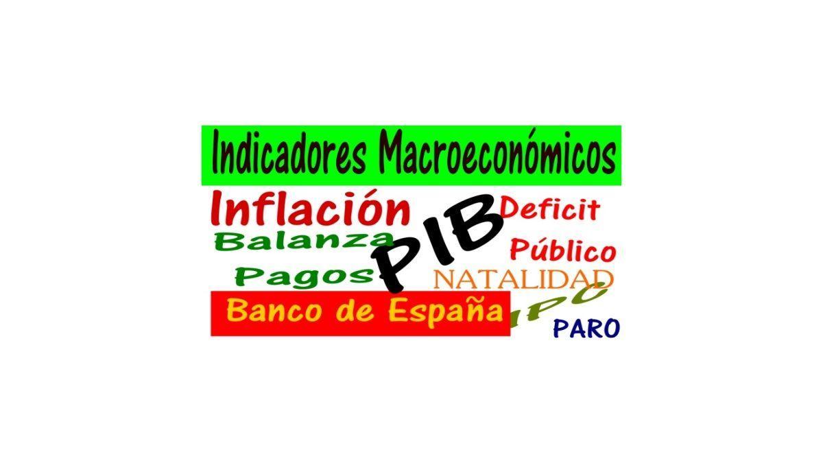indicadores del entorno macroeconómico