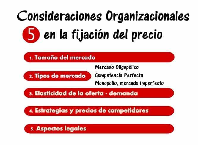 5 Consideraciones organizacionales en la fijación de precios