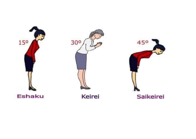 tipos de saludos reverencias japonesas
