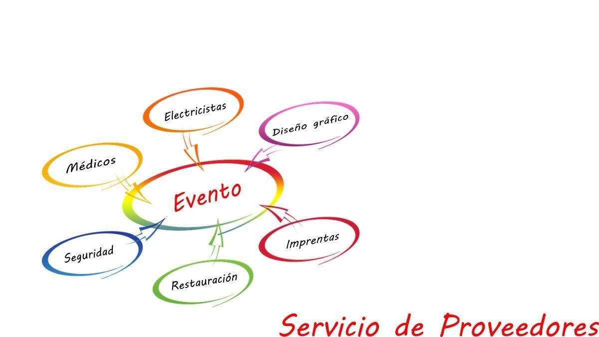 Proveedores para eventos